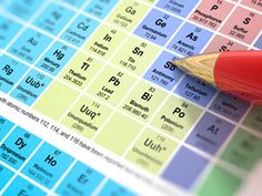 Properties of alloys finding the nak education in chemistry the periodic table name game chemistry world urtaz Image collections