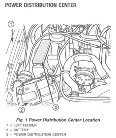 9398 Jeep ZJ 4.0 front suspension and steering diagram