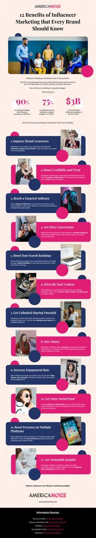 12 Benefits of Influencer Marketing that Every Brand Should Know Internet Marketing, Online Marketing, Content Marketing, Digital Marketing, Marketing Budget, Marketing Program, Social Media Services, Relationship Marketing, Influencer Marketing