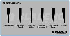 Blade grinds can seem intimidating at times, but they're really not to bad! Let this inforgraphic break blade grinds down for you.