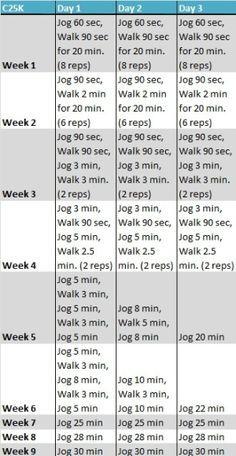 Great beginners running workout