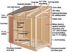 lean-to-shed-construction-diagram Planning To Build A Shed? Now You Can Build ANY Shed In A Weekend Even If You've Zero Woodworking Experience! Start building amazing sheds the easier way with a collection of shed plans! Lean To Shed Plans, Wood Shed Plans, Shed Building Plans, Small Shed Plans, Diy Shed Plans, Building Ideas, Shed Plans 8x10, Deck Plans, Lean To Shed Kits