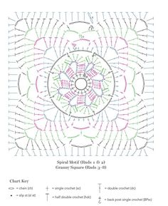 Crochet at home by Irini Fotiadi Motifs Granny Square, Granny Square Crochet Pattern, Crochet Stitches Patterns, Crochet Squares, Crochet Chart, Thread Crochet, Crochet Motif, Crochet Doilies, Crochet Flowers
