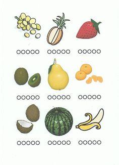 hoe heet het fruit? hoeveel stukjes/ lettergrepen hoor je?