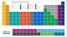 Periodic table wallpaper 1920x1080 periodic table wallpaper periodic table wallpaper periodic table pictures periodic table of eelements printable periodic table urtaz Images