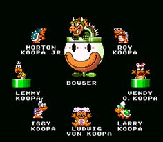 King Koopa. Super Nintendo. Terrifying.