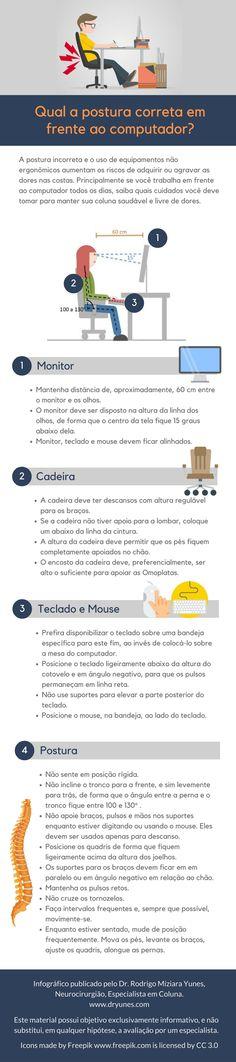 [Infográfico] Qual a postura correta em frente ao computador? - Dr. Rodrigo Yunes