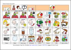 MATERIALES - Tableros de comunicación: Alimentos (general).  Se compone de varios tableros para adultos con dificultades en la expresión. La finalidad es cubrir las necesidades básicas del día a día: alimentación, vestido, emociones, aseo, salidas, acciones…y poder comunicarlas. Puede servir también para al interlocutor para preguntar.  http://arasaac.org/materiales.php?id_material=678