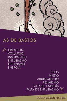 Tarot Significado, Oracle Tarot, Tarot Card Meanings, Tarot Reading, Tarot Cards, Witchcraft, Reiki, Zen, Spirituality