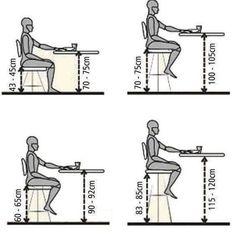 Altura de mesa, cadeira, bancada e banquetas