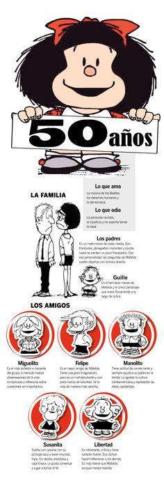 exposiciones de mafalda - Buscar con Google