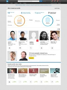 Make the best of your LinkedIn: 11 Things You Should Be Doing On LinkedIn But Probably Aren't