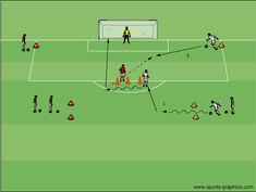 If you are about to start soccer training for the first time, it is extremely important to understand the various team positions in the game. Having a basic understanding of soccer and all the positions that are involved will help you Youth Soccer, Kids Soccer, Soccer Stars, Football Soccer, Hockey, Soccer Shooting Drills, Football Coaching Drills, Soccer Drills, Soccer Skills For Kids
