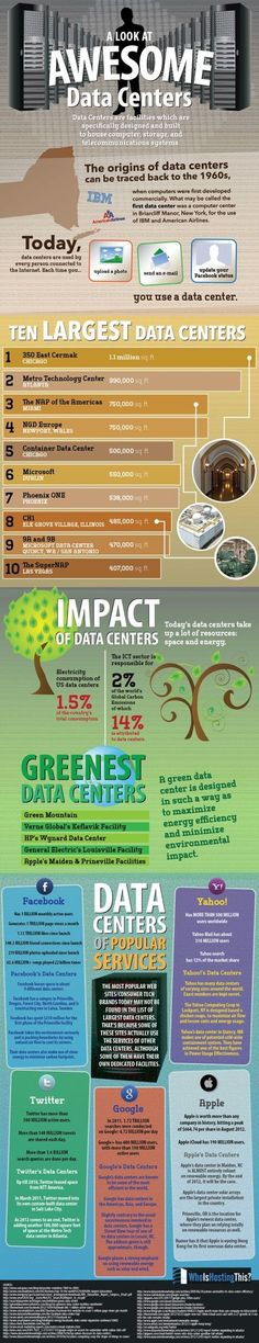 A Look At Awesome Data Centers (Infographic) | DesignDisease | Web and Graphic Design Blog