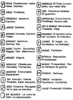 Tabla runas significados