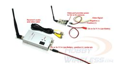 FPV1380 Plug and Play 1.3Ghz *800mW Wireless System - USA Version 1258 and 1280 MHz