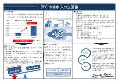 記録帳: ▼作品投稿/BPO市場参入企画書