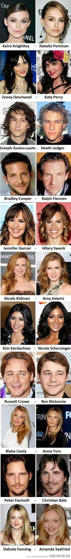 Celebrities that look alike…