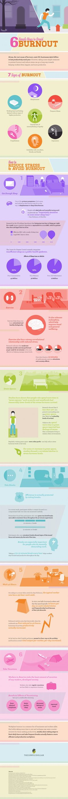 6 Simple Ways to Avoid Burnout- Studies estimate that stress costs US businesses up to $ 300 billion dollars in lost productivity each year. In the wake of such statistics, there is beginning to be a larger discussion about burnout, which is essentially when stress and pressure (often in the workplace) have become so great that overall quality of life and quality of work become negatively impacted. #infographic