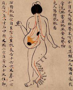 Japon-ZEN SHIATSU
