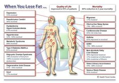 Young Living Essential Oils: Slique Essence Essential Oil for Weight Loss