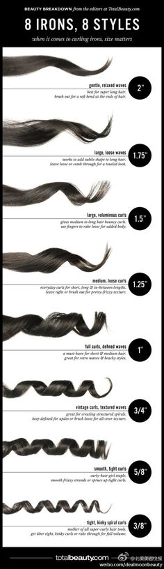 Key to curling irons and curl size