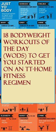 18 Bodyweight Workouts of The Day (wods) To Get You Started on an Tt-home Fitness Regimen