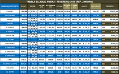 SEGURANÇA PÚBLICA FLUMINENSE: TABELA SALARIAL PMERJ - REF. JANEIRO 2014 - CORRIGIDA