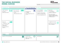 great planning tool for social entrepreneurs and #socent - The Social Business Model Canvas