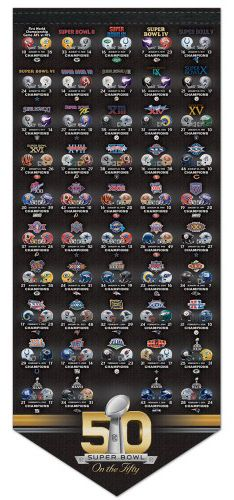 Super Bowl History On the Fifty (49 Matchups) NFL Premium Felt WALL SCROLL - Wincraft