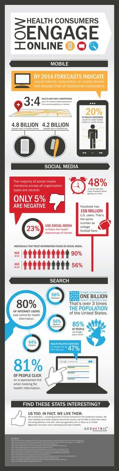 #Infografía How health consumers engage online
