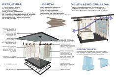 Manore Arquitetura - Arquiteta Nádia Manssur   Banca de Jornal