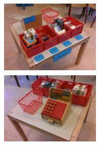 WINKELHOEK om te starten met het rekenen met geld. Om deze nieuwe, en voor veel kinderen moeilijke, sommen in een context te plaatsen, kun je in de klas een winkelhoek inrichten.