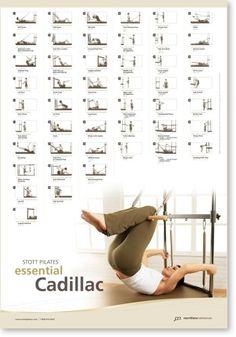 Stott Pilates Essential Cadillac Wall Chart $35.00