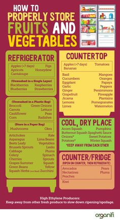 How To Properly Store Fruits And Vegetables Written by: Kat Gal You have all your meals and snacks mapped out for the week. Food Shelf Life, Cooking Tips, Cooking Recipes, Food Tips, Fruit And Vegetable Storage, Vegetable Drawer, Storing Fruit, Food Charts, Fruits And Vegetables