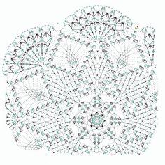 Free Crochet Patterns - Community - Google+