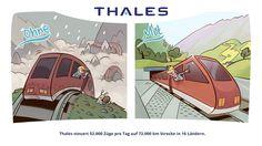 Thales steuert 52.000 Züge pro Tag auf 72.000 km Strecke in 16 Ländern.