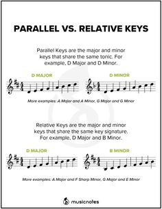 Phrases and Cadences Phrases and cadences tend to be a more confusing subject for beginning music theory students. This guide will aid in providing some definitions and instruction. theory Essential Music Theory Guides (With Free Printables! Music Theory Piano, Music Theory Lessons, Piano Lessons, Piano Music, Guitar Lessons, Sheet Music, Music Sheets, Music Music, Piano Jazz