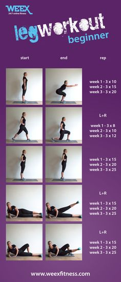 Unlock Your Hip Flexors Yoga Fitness, Fitness Tips, Health Fitness, Starter Workout, Hernia, Killer Body, Psoas Muscle, Mommy Workout, Excercise