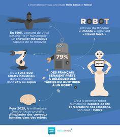 L'avenir avec les robots