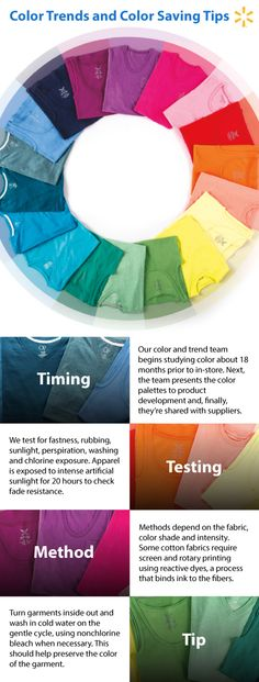 What will be the color of your next jacket? See how buyers forecast the fashion color trends that influence the clothes you buy. Plus, find out how to help preserve the color of your clothes (hint: cold water!).
