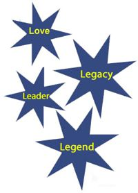 You may be a Pace Love, Legacy, Legend, or Leader! Visit our website to learn more.