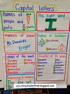 Knowing when to use capital letters is so tricky for kids! I try to incorporate practice of it in as many areas as possible. I decided my kids needed a Writing Workshop mini-lesson on it. Their sto