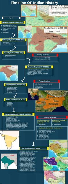 Timeline of Indian History with Map Palestine History, History Of Islam, Hinduism History, Naval History, British History, London History, Roman History, European History, History Timeline