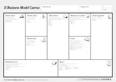 business model canvas esempio in italiano