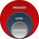 #360_Degree_Feedback_Management