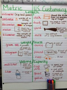 metric and customary units of measurement anchor chart (image only) by janelle