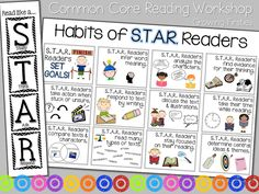 Reading Workshop with a STAR Reader Lens S=Study T=Think A=Ask R=Respond