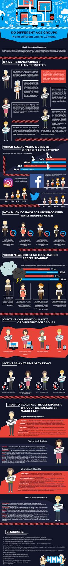 https://i.marketingprofs.com/assets/images/daily-chirp/180316-infographic-generational-marketing-small.jpg