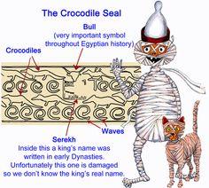 King Crocodile of Ancient Egypt